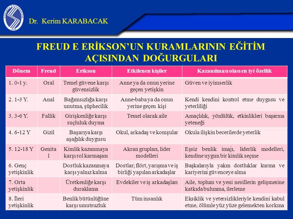 FREUD E ERİKSON'UN KURAMLARININ EĞİTİM AÇISINDAN DOĞURGULARI