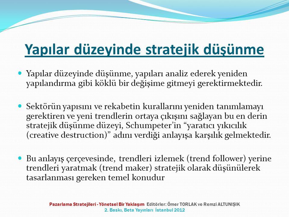 Yapılar düzeyinde stratejik düşünme