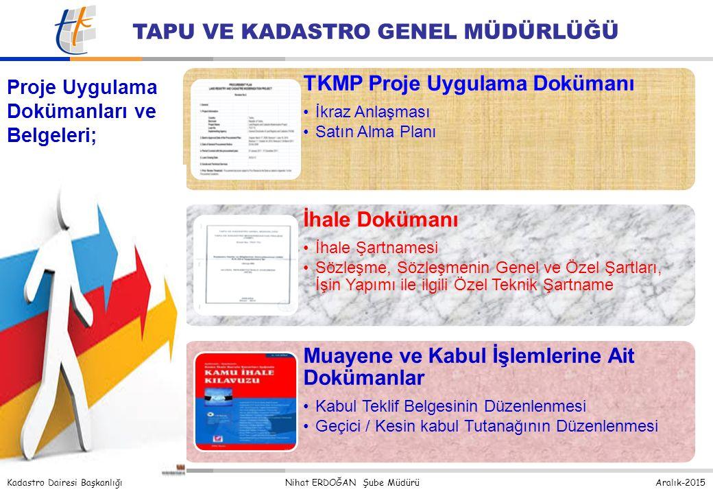 Proje Uygulama Dokümanları ve Belgeleri;