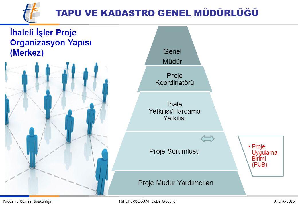 İhaleli İşler Proje Organizasyon Yapısı (Merkez)