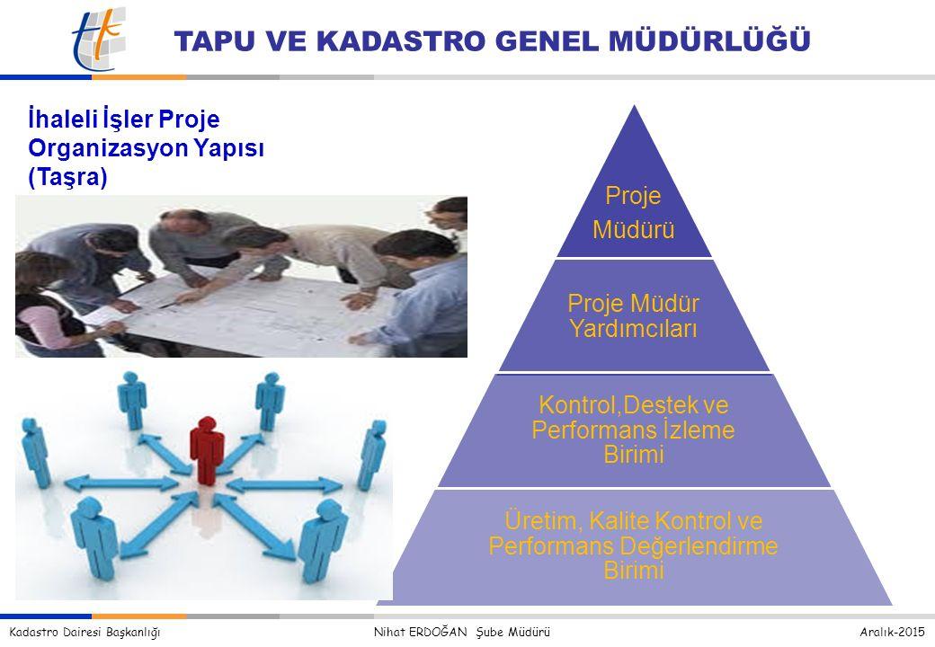 İhaleli İşler Proje Organizasyon Yapısı (Taşra) Proje Müdürü