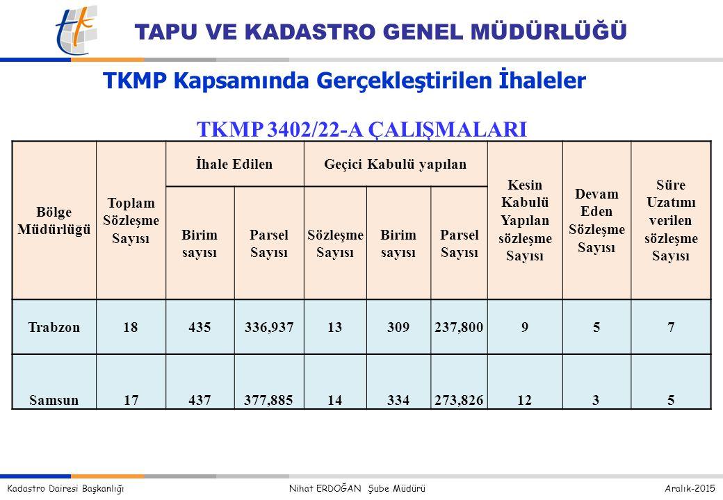 TKMP Kapsamında Gerçekleştirilen İhaleler TKMP 3402/22-A ÇALIŞMALARI