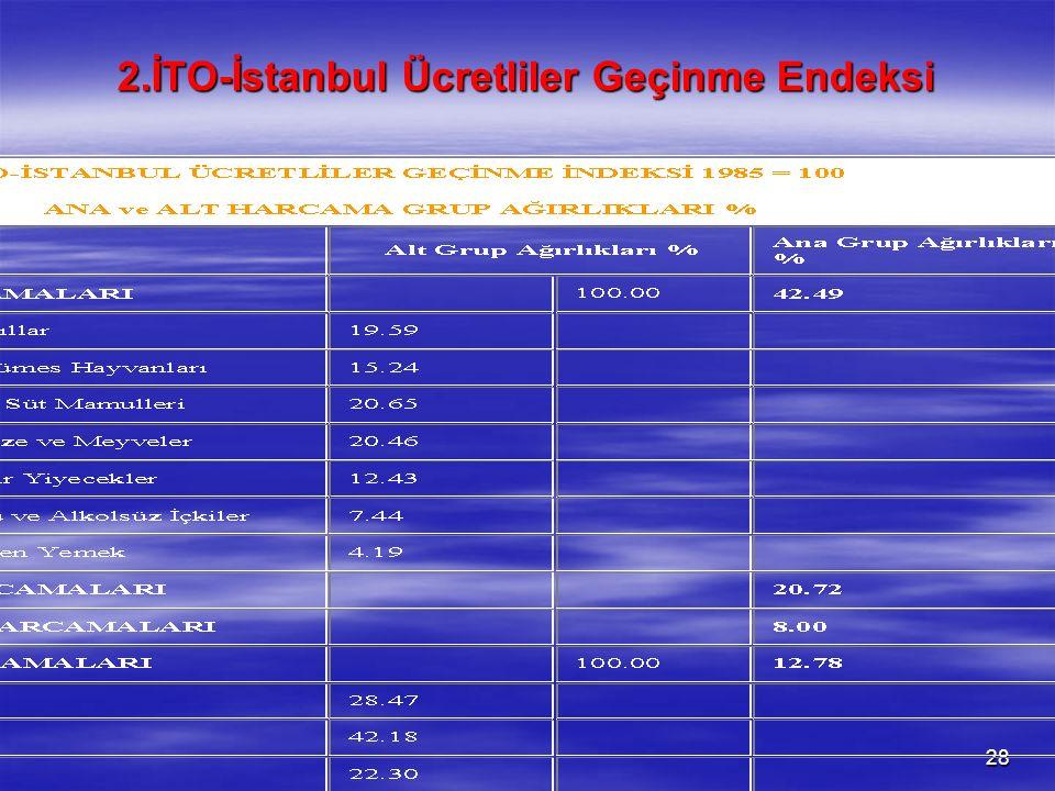 2.İTO-İstanbul Ücretliler Geçinme Endeksi