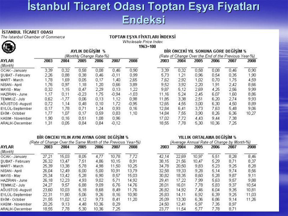İstanbul Ticaret Odası Toptan Eşya Fiyatları Endeksi