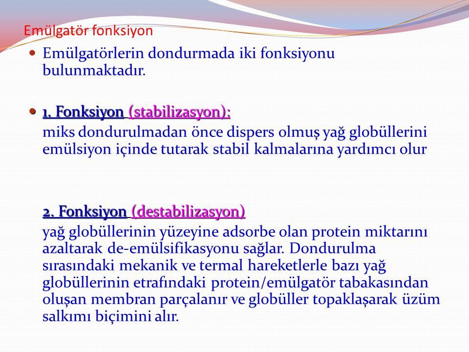 Emülgatör fonksiyon Emülgatörlerin dondurmada iki fonksiyonu bulunmaktadır. 1. Fonksiyon (stabilizasyon):