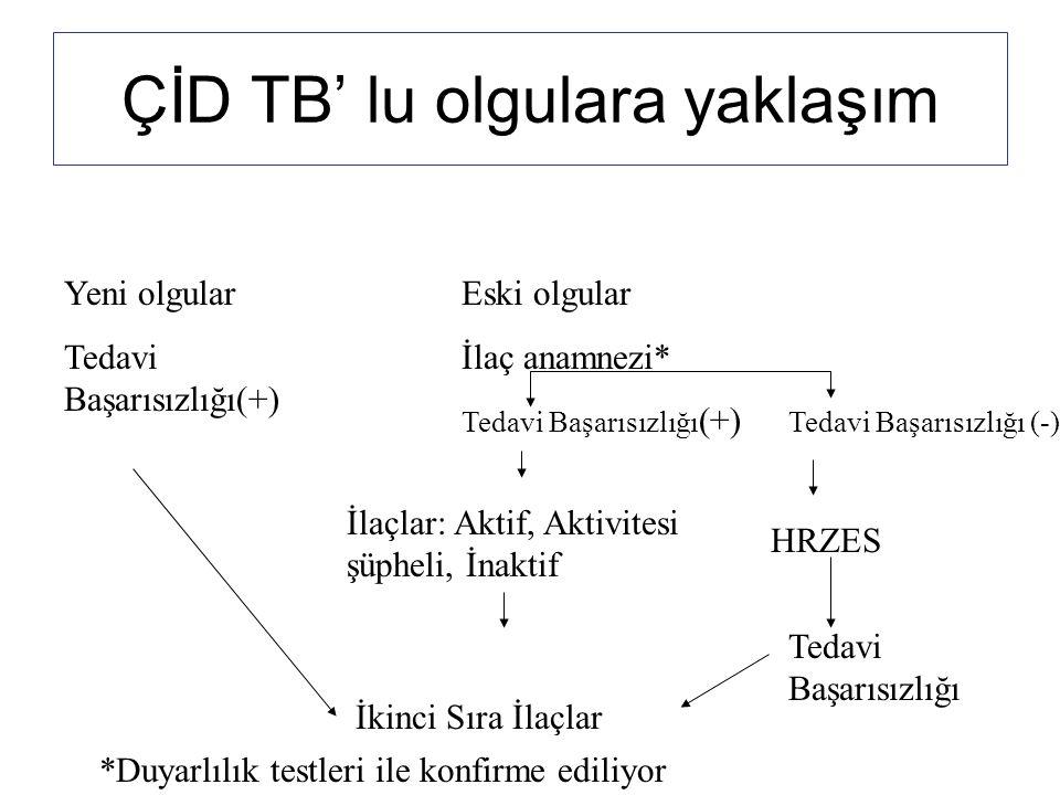 ÇİD TB' lu olgulara yaklaşım