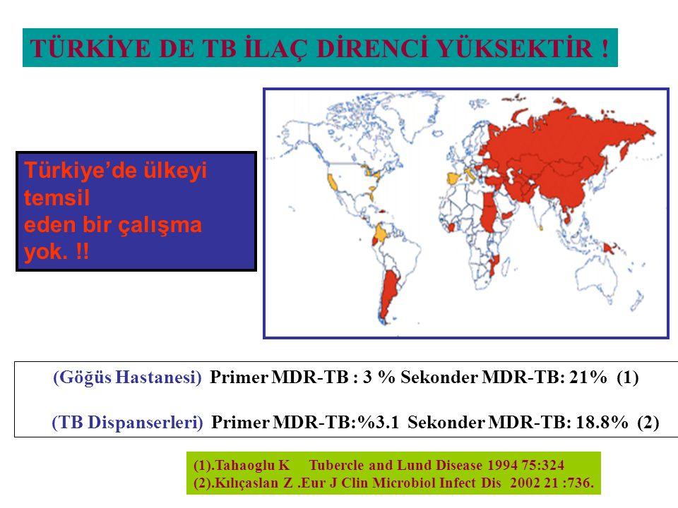 TÜRKİYE DE TB İLAÇ DİRENCİ YÜKSEKTİR !