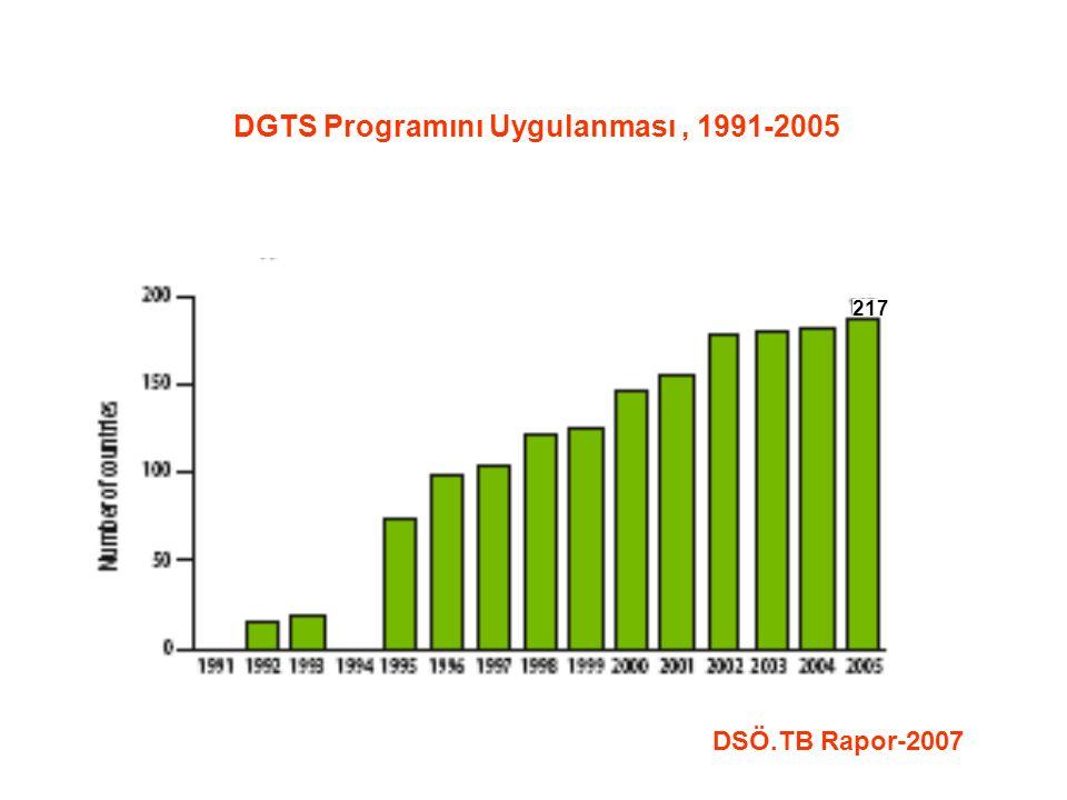 DGTS Programını Uygulanması , 1991-2005