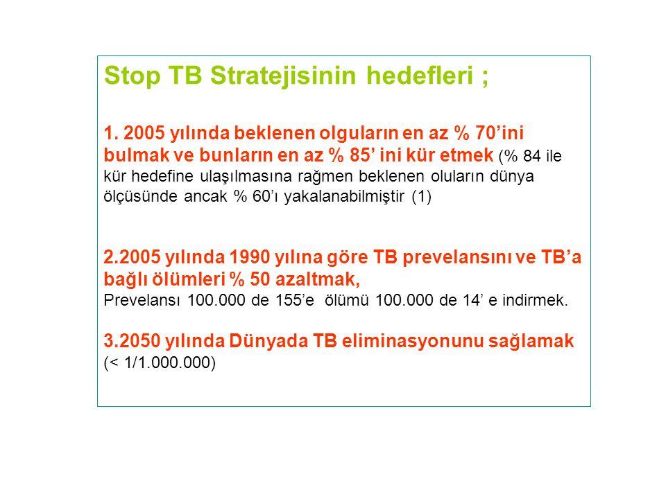 Stop TB Stratejisinin hedefleri ;