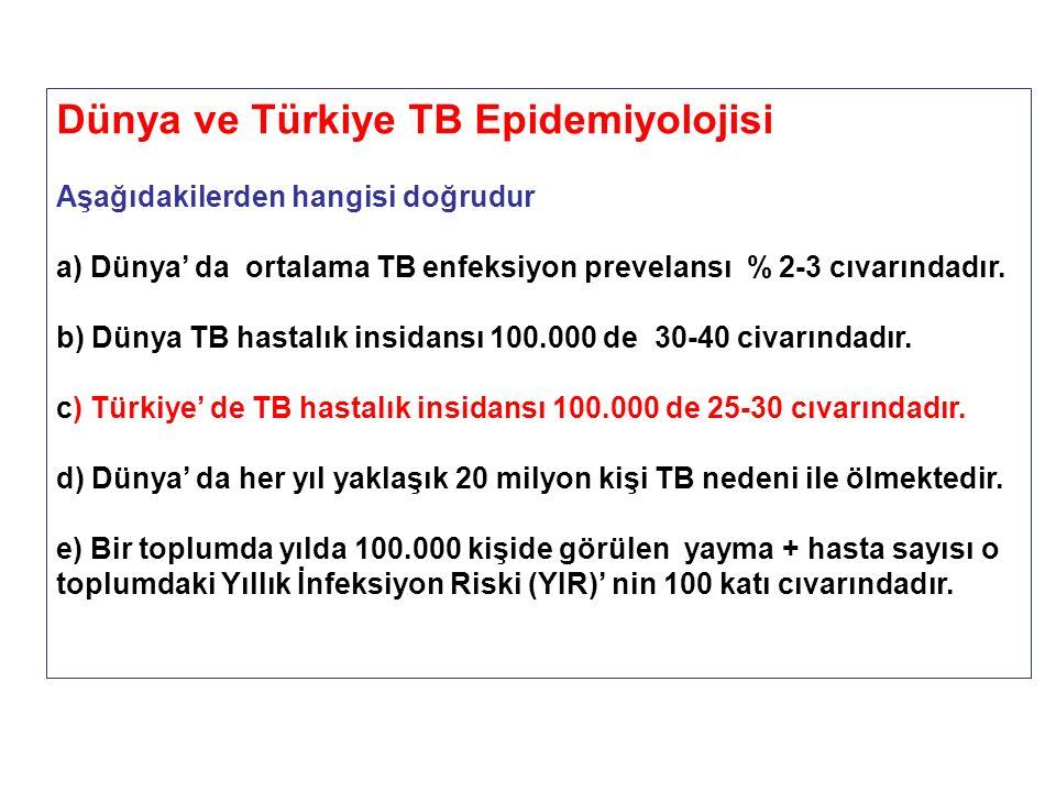 Dünya ve Türkiye TB Epidemiyolojisi