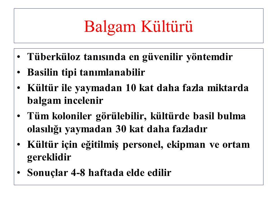 Balgam Kültürü Tüberküloz tanısında en güvenilir yöntemdir