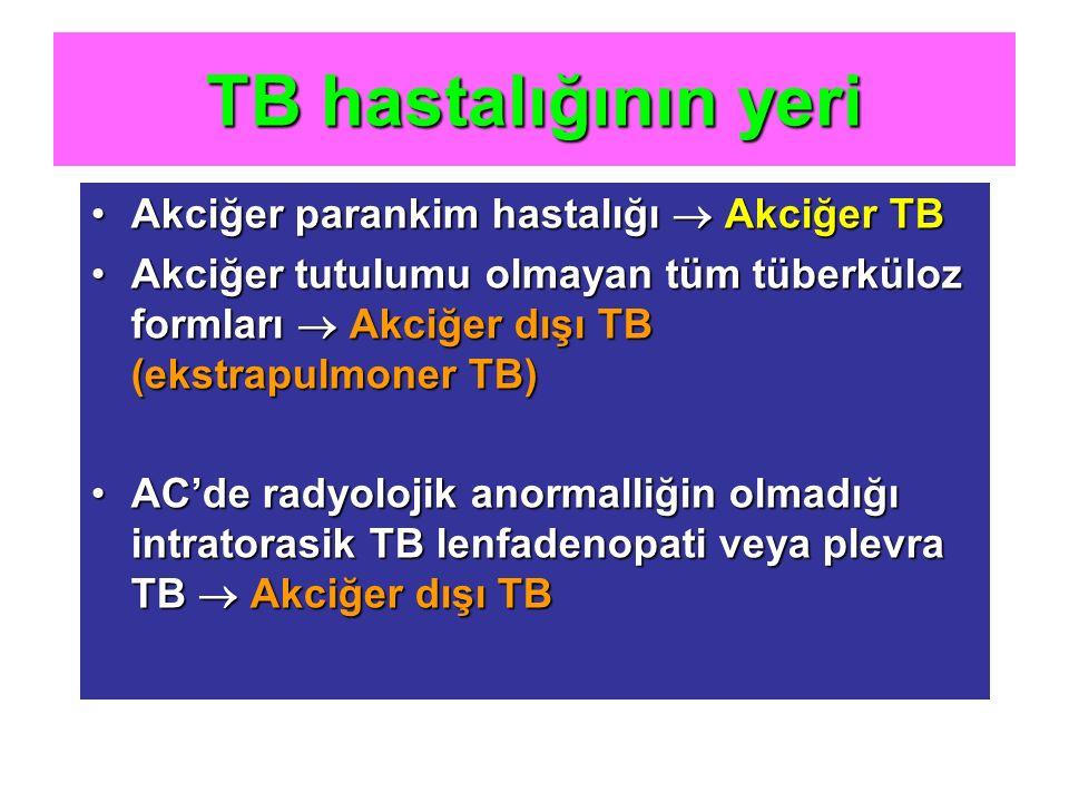 TB hastalığının yeri Akciğer parankim hastalığı  Akciğer TB