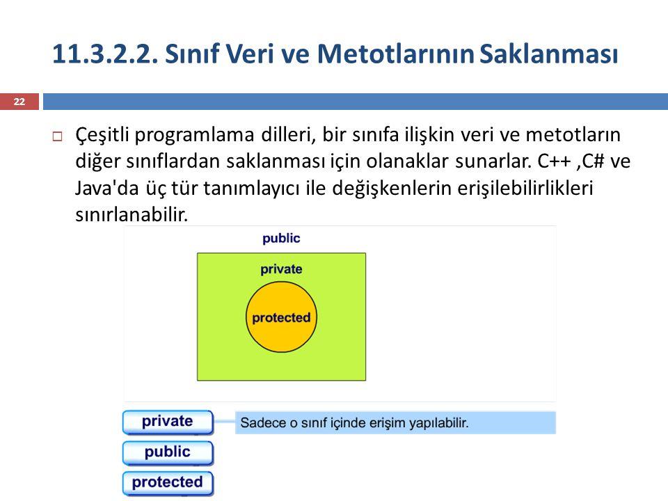 11.3.2.2. Sınıf Veri ve Metotlarının Saklanması