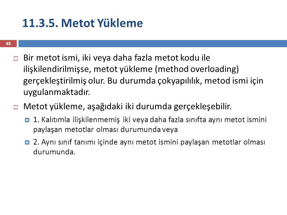11.3.5. Metot Yükleme