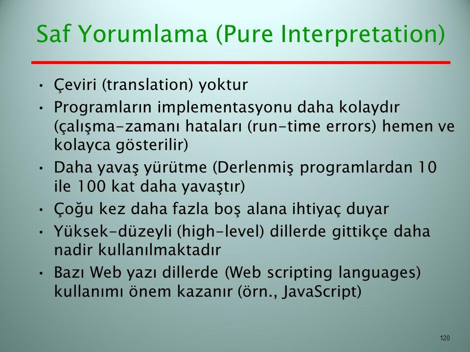 Saf Yorumlama (Pure Interpretation)