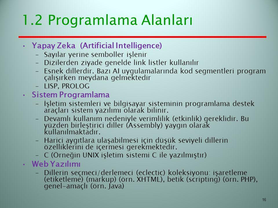 1.2 Programlama Alanları Yapay Zeka (Artificial Intelligence)