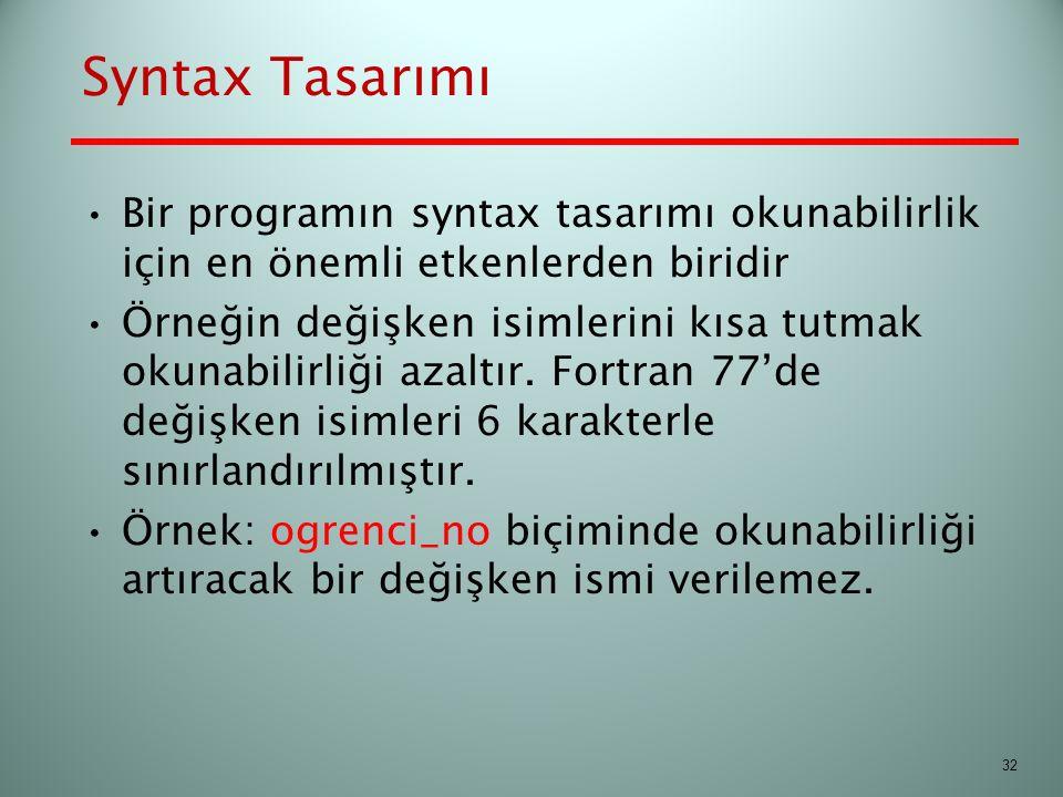 Syntax Tasarımı Bir programın syntax tasarımı okunabilirlik için en önemli etkenlerden biridir.