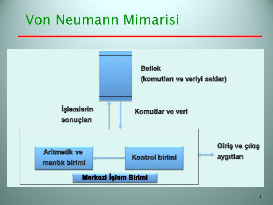 Von Neumann Mimarisi Bellek (komutları ve veriyi saklar) İşlemlerin