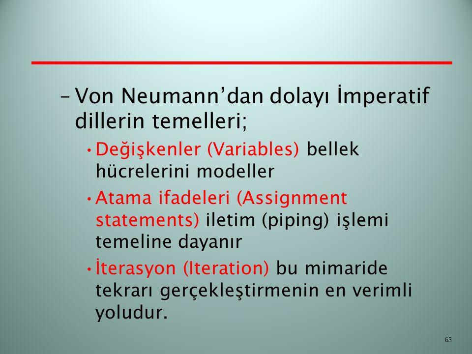 Von Neumann'dan dolayı İmperatif dillerin temelleri;