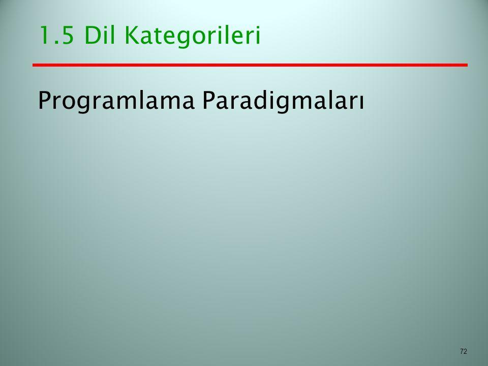 1.5 Dil Kategorileri Programlama Paradigmaları
