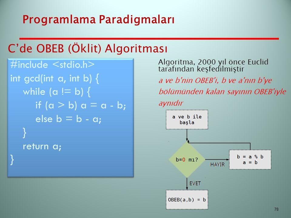 C'de OBEB (Öklit) Algoritması