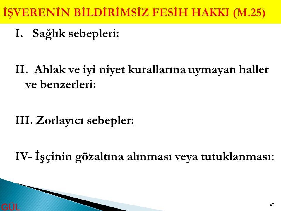 İŞVERENİN BİLDİRİMSİZ FESİH HAKKI (M.25)
