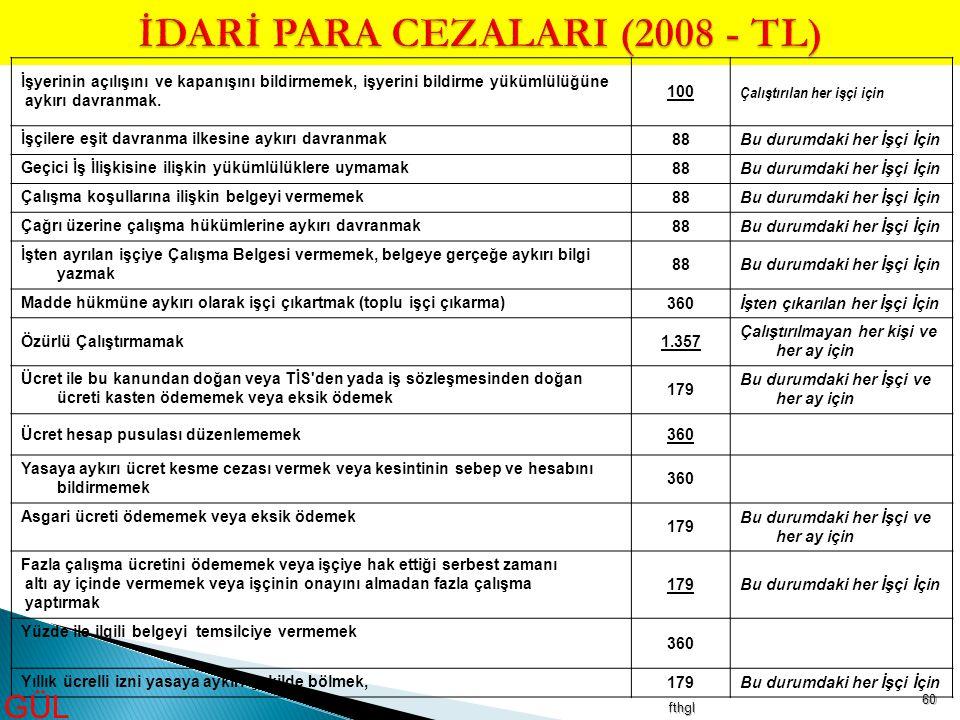 İDARİ PARA CEZALARI (2008 - TL)