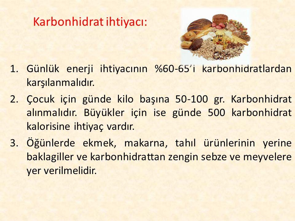 Karbonhidrat ihtiyacı:
