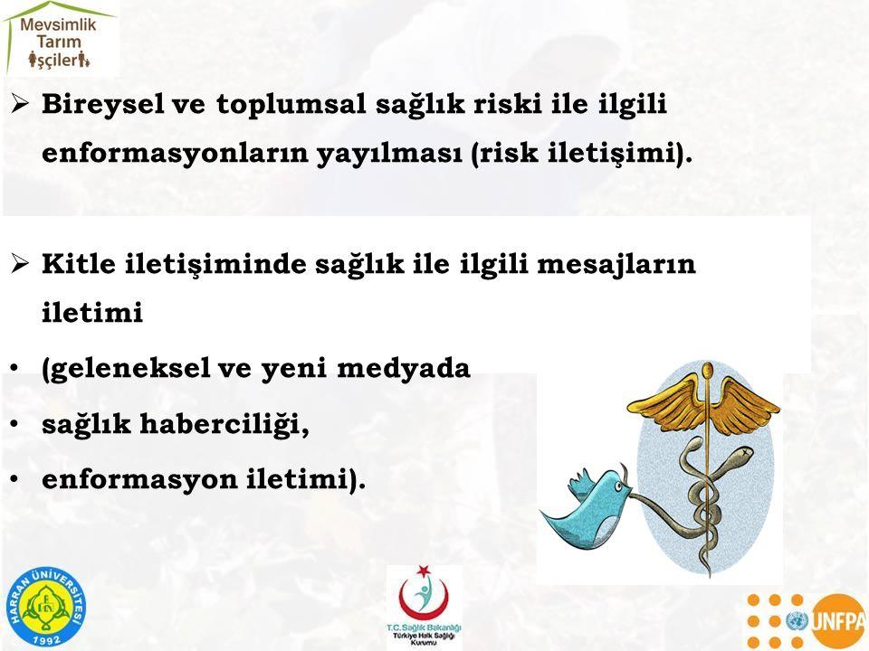 Bireysel ve toplumsal sağlık riski ile ilgili enformasyonların yayılması (risk iletişimi).