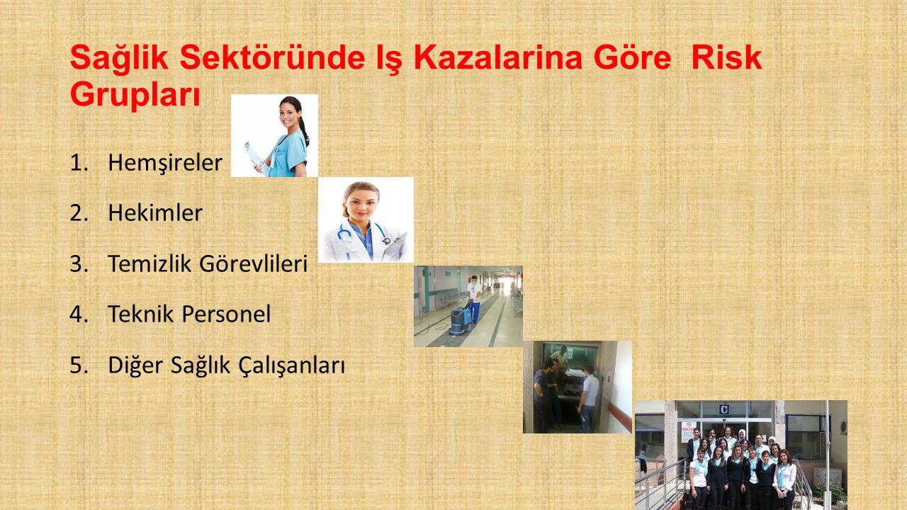 Sağlik Sektöründe Iş Kazalarina Göre Risk Grupları