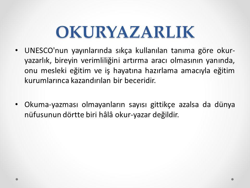 OKURYAZARLIK