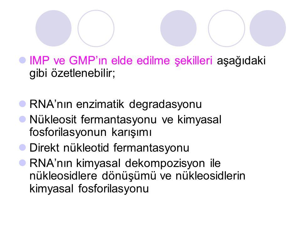 IMP ve GMP'ın elde edilme şekilleri aşağıdaki gibi özetlenebilir;