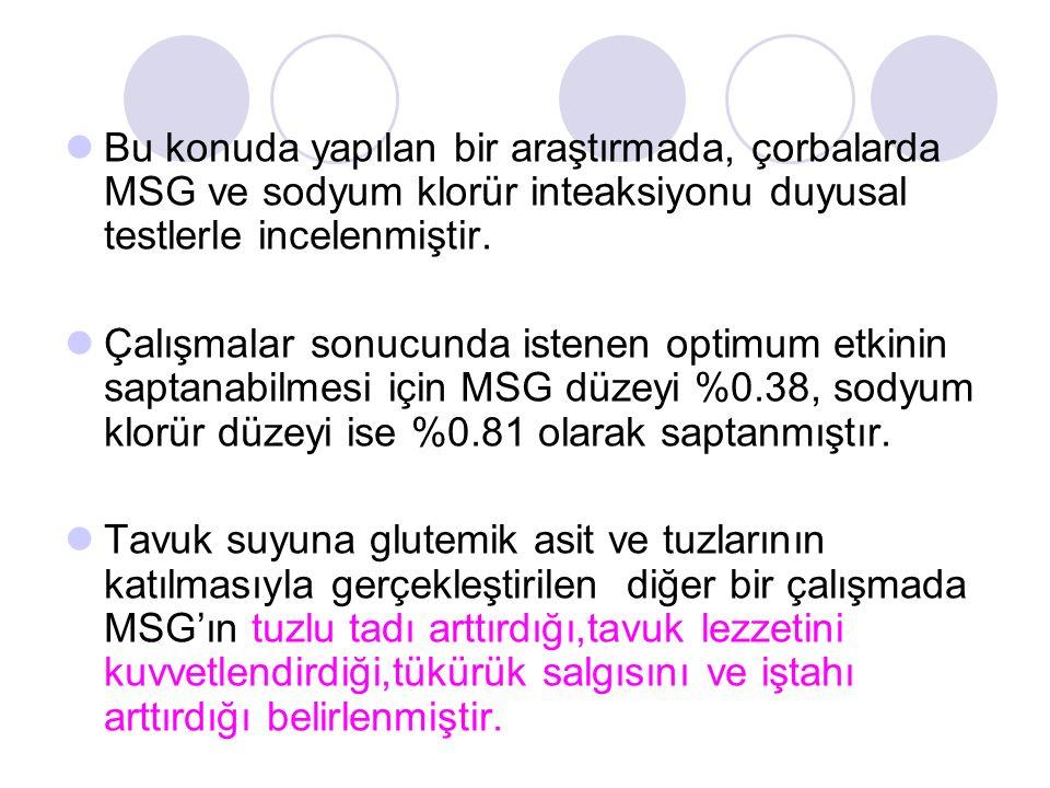 Bu konuda yapılan bir araştırmada, çorbalarda MSG ve sodyum klorür inteaksiyonu duyusal testlerle incelenmiştir.