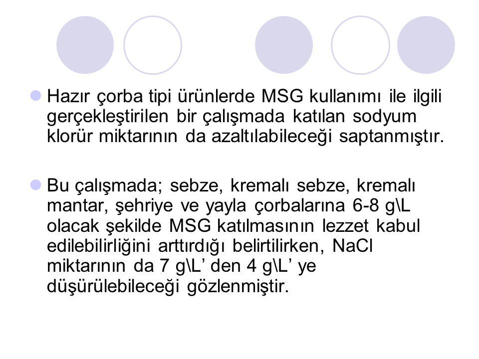 Hazır çorba tipi ürünlerde MSG kullanımı ile ilgili gerçekleştirilen bir çalışmada katılan sodyum klorür miktarının da azaltılabileceği saptanmıştır.