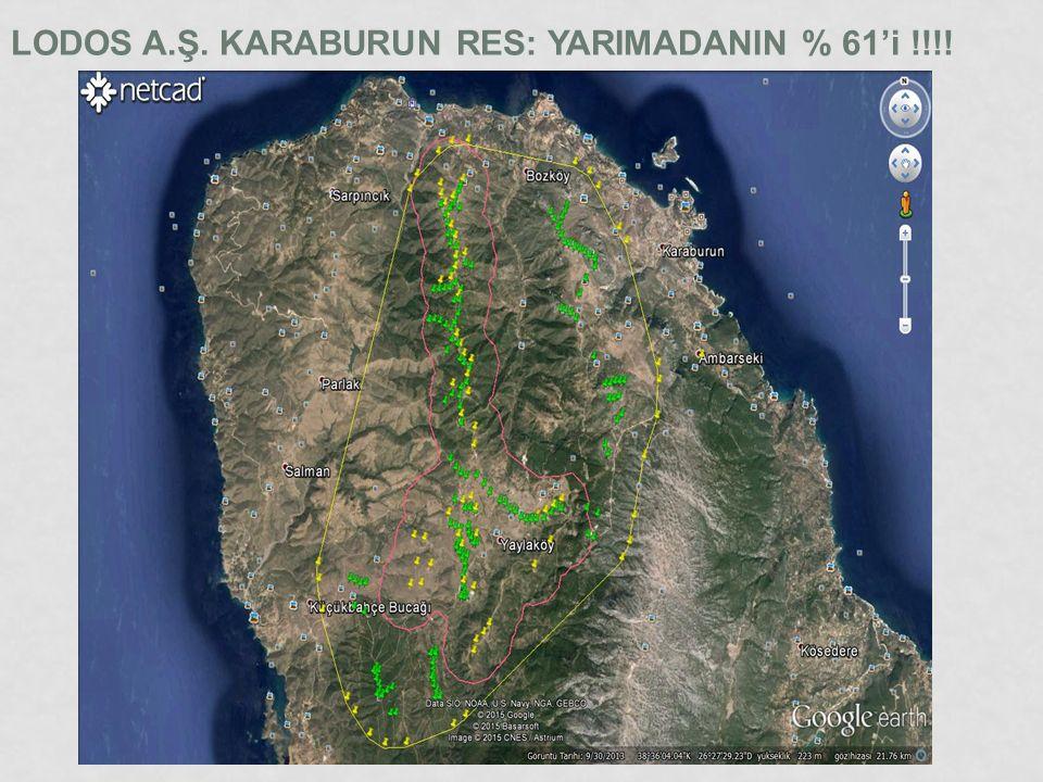 LODOS A.Ş. KARABURUN RES: YARIMADANIN % 61'i !!!!