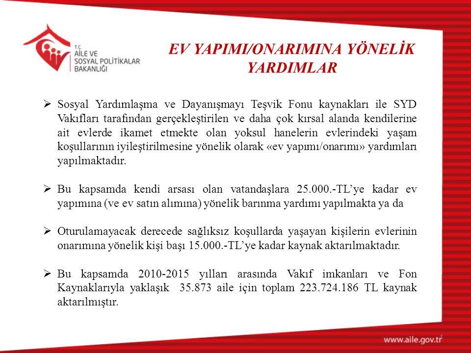 EV YAPIMI/ONARIMINA YÖNELİK YARDIMLAR