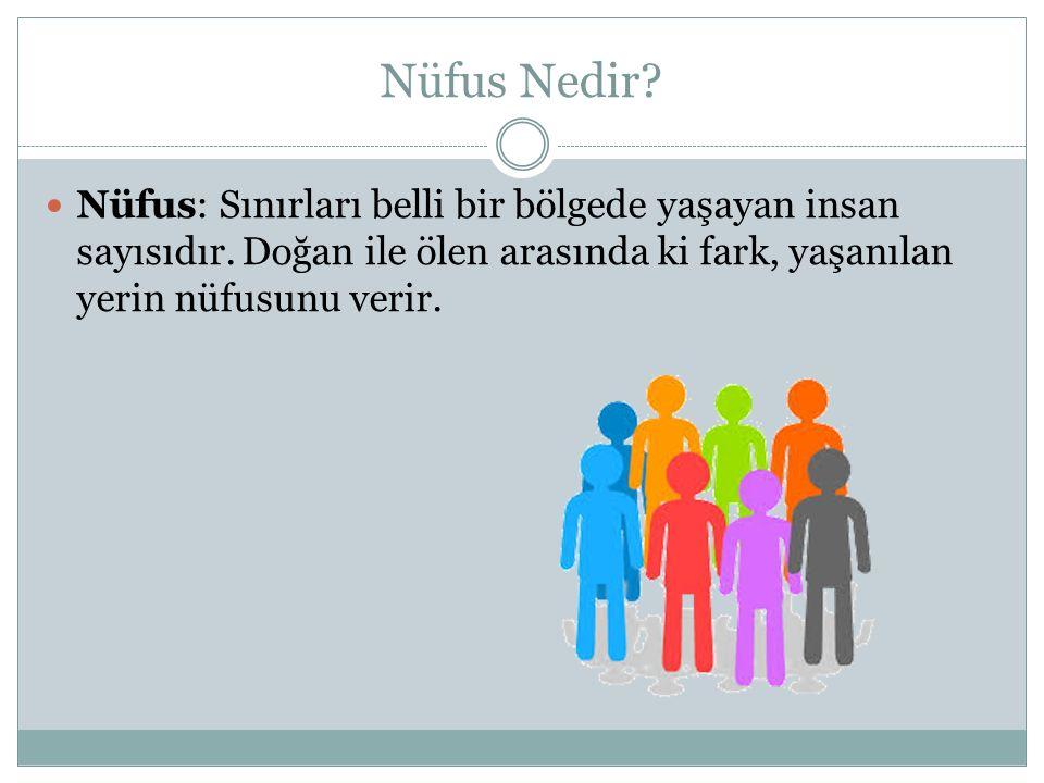 Nüfus Nedir. Nüfus: Sınırları belli bir bölgede yaşayan insan sayısıdır.