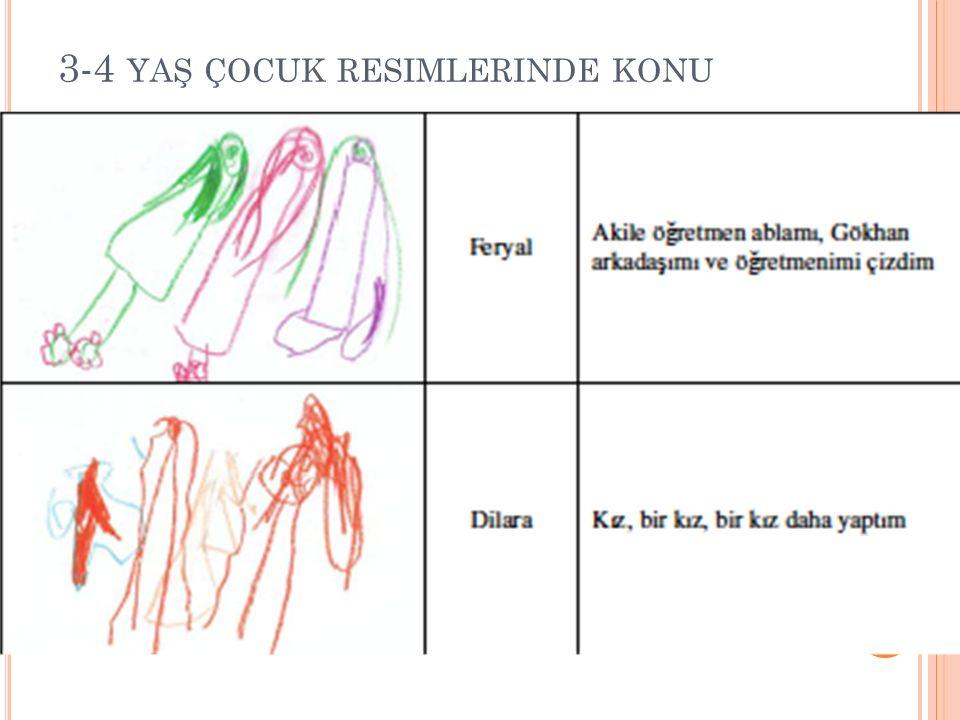 3-4 yaş çocuk resimlerinde konu