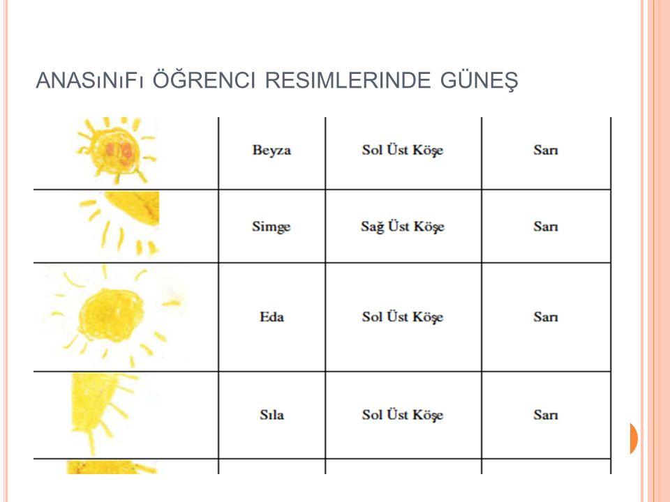 anasınıfı öğrenci resimlerinde güneş