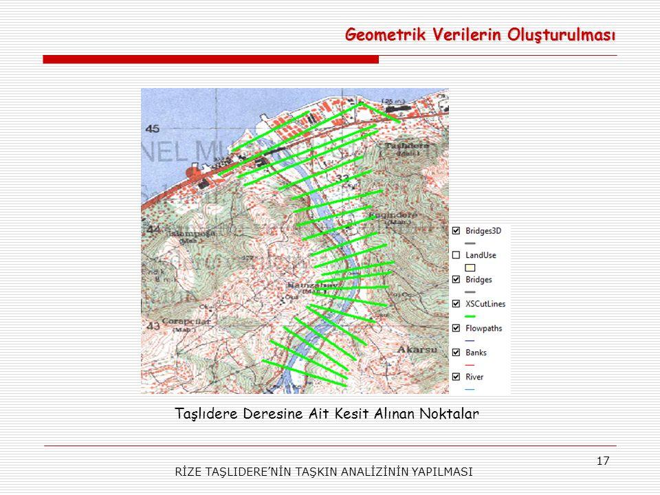 Geometrik Verilerin Oluşturulması