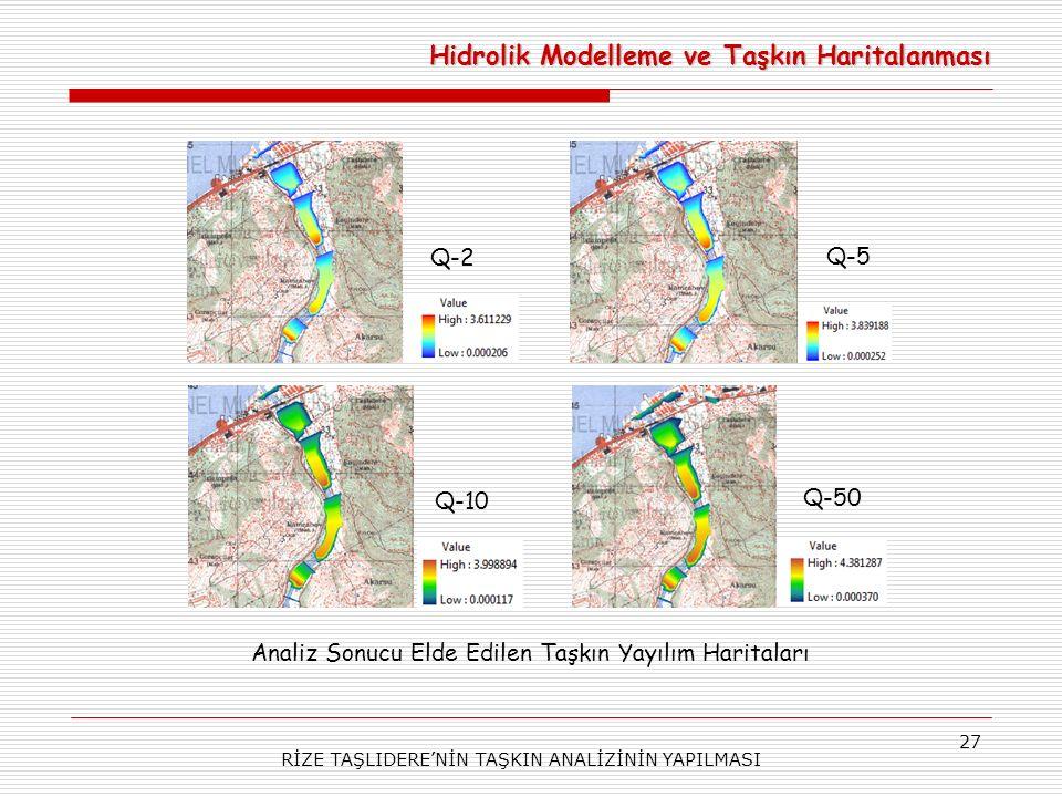 Hidrolik Modelleme ve Taşkın Haritalanması