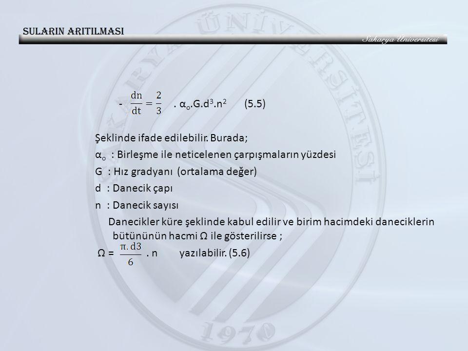 -. αo. G. d3. n2 (5. 5) Şeklinde ifade edilebilir