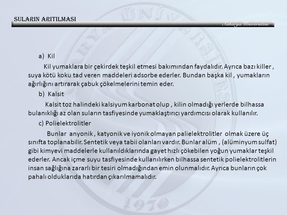 a) Kil