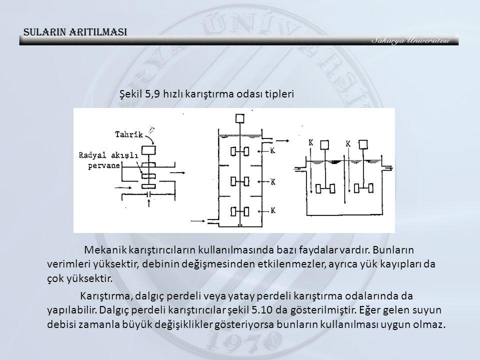 Şekil 5,9 hızlı karıştırma odası tipleri Mekanik karıştırıcıların kullanılmasında bazı faydalar vardır.