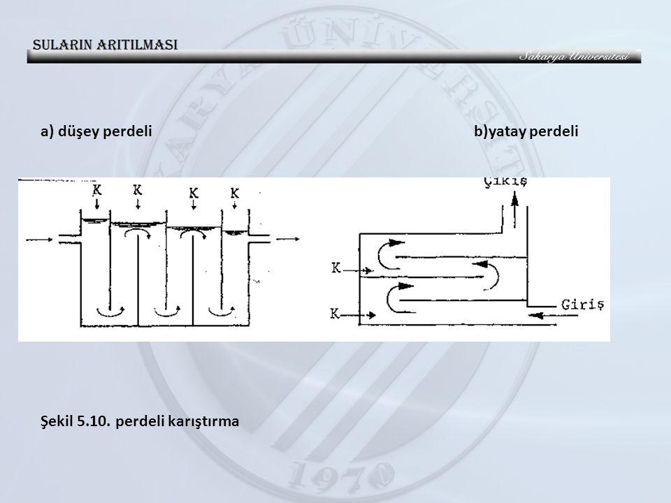 a) düşey perdeli b)yatay perdeli Şekil 5.10. perdeli karıştırma