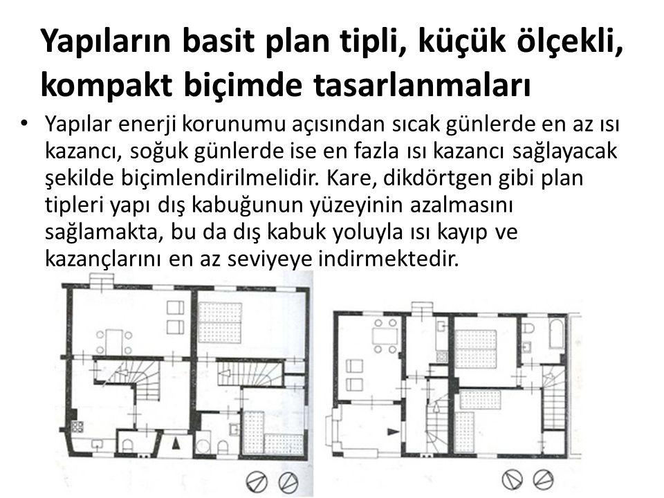 Yapıların basit plan tipli, küçük ölçekli, kompakt biçimde tasarlanmaları
