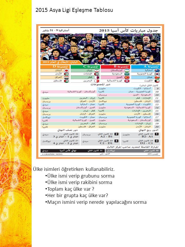 2015 Asya Ligi Eşleşme Tablosu