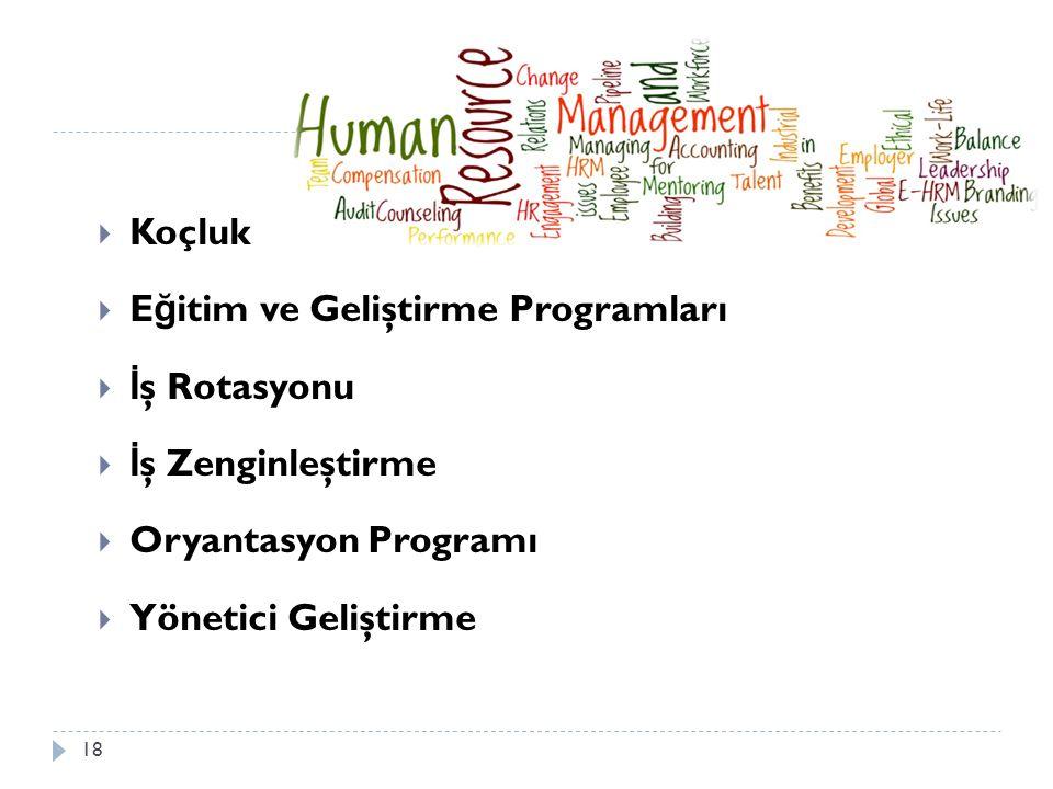 Koçluk Eğitim ve Geliştirme Programları. İş Rotasyonu.