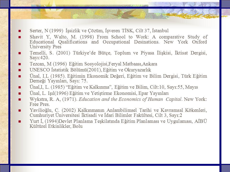 Serter, N (1999) İşsizlik ve Çözüm, İşveren TİSK, Cilt 37, İstanbul