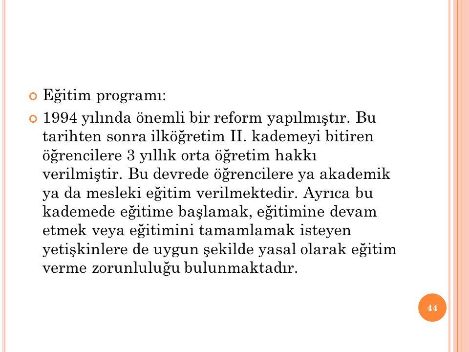 Eğitim programı: